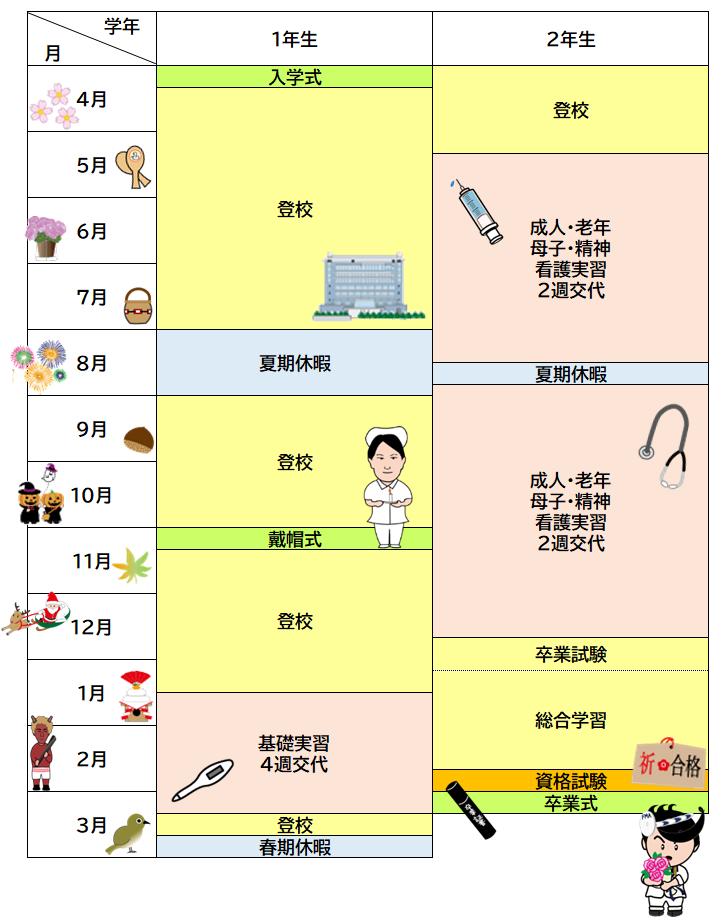 准看護学科 年間スケジュール | 福岡市医師会看護専門学校